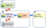 configuration:ladi_overview.png